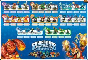 Skylanders_poster